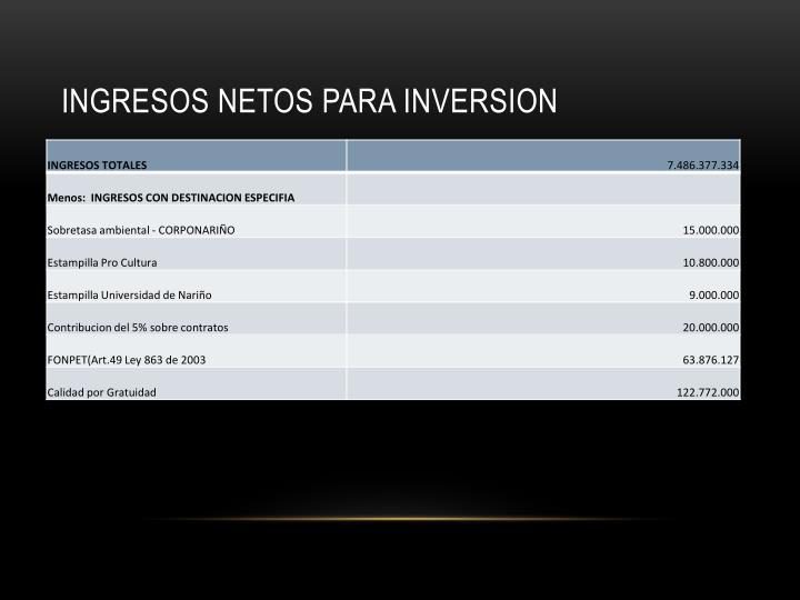 INGRESOS NETOS PARA INVERSION