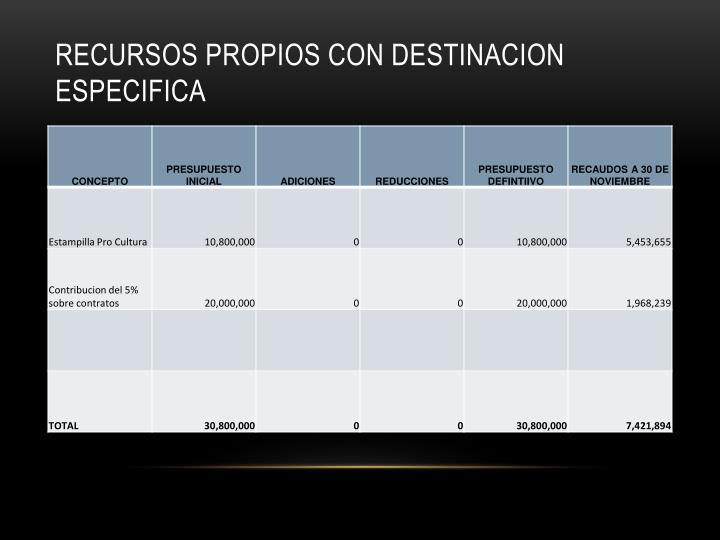 RECURSOS PROPIOS CON DESTINACION ESPECIFICA
