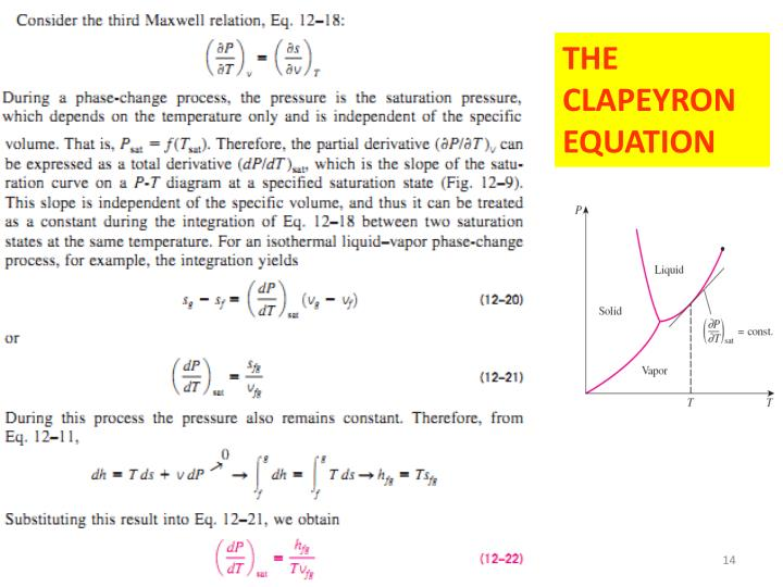 THE CLAPEYRON EQUATION
