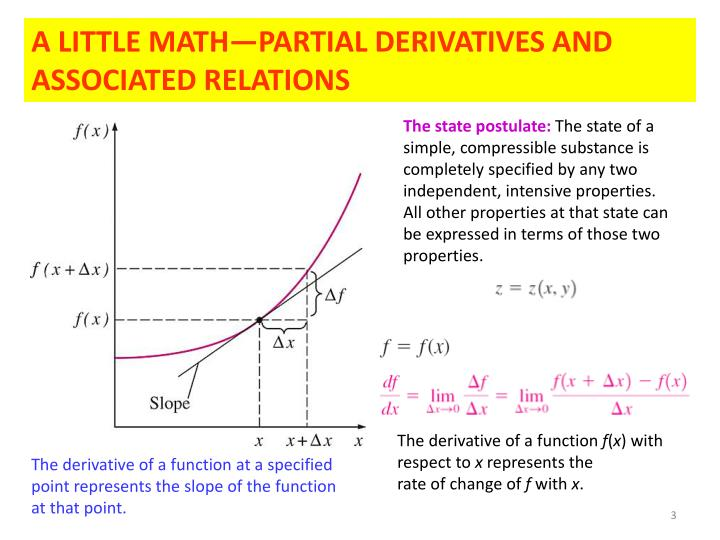 The state postulate: