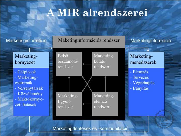 Maketinginformációs rendszer