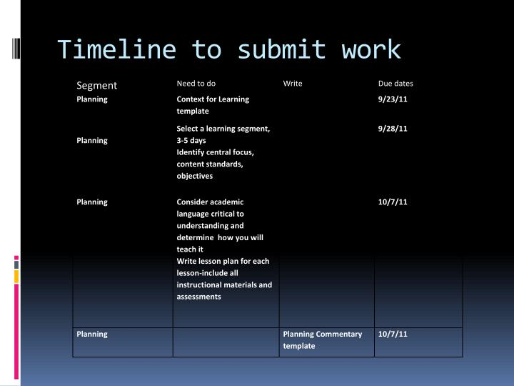 Timeline to submit work