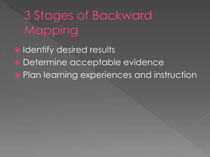 3 Stages of Backward Mapping