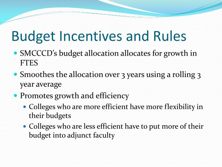 Budget Incentives and Rules