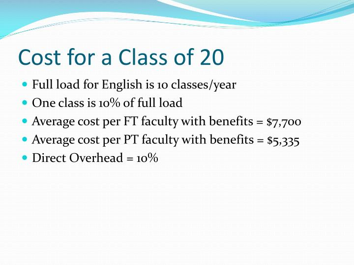 Cost for a Class of 20