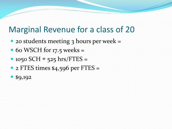 Marginal Revenue for a class of 20