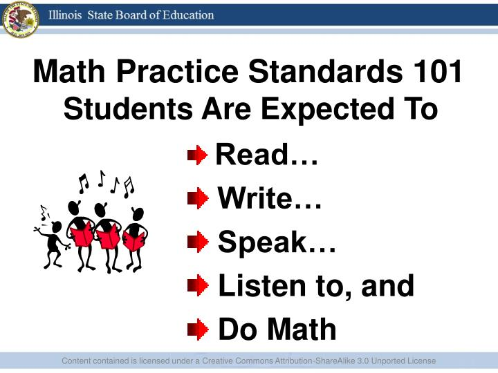 Math Practice Standards 101