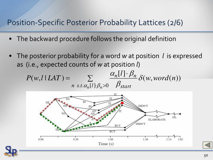 Position-Specific Posterior Probability Lattices (2/6)