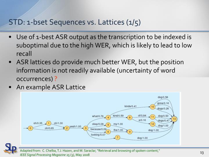 STD: 1-bset Sequences vs. Lattices (1/5)