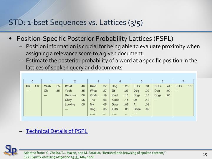 STD: 1-bset Sequences vs. Lattices (3/5)