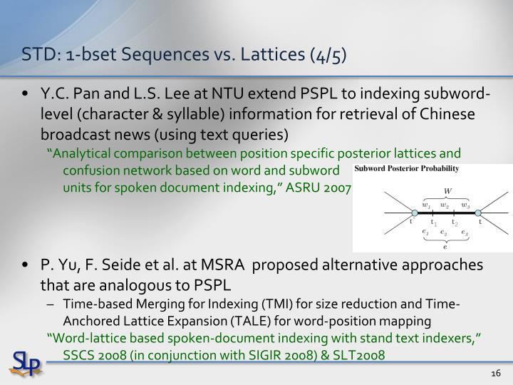 STD: 1-bset Sequences vs. Lattices (4/5)