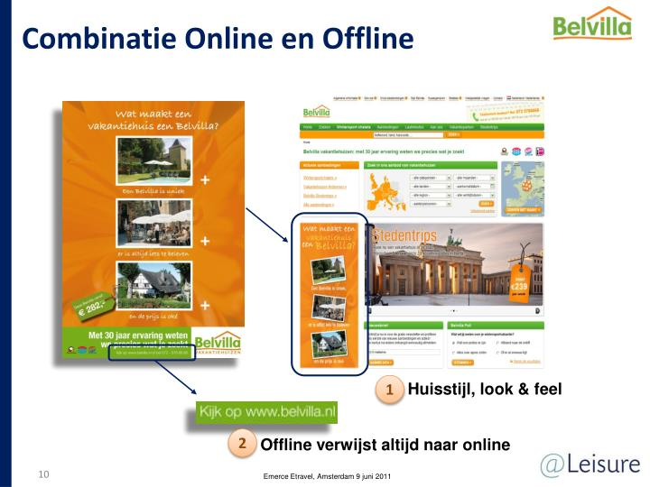Combinatie Online en Offline