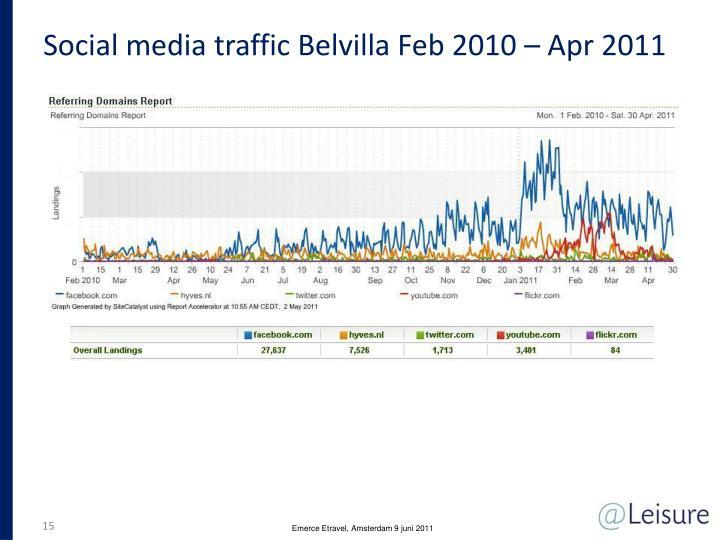 Social media traffic Belvilla Feb 2010 – Apr 2011