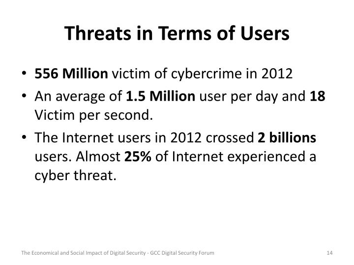 Threats in Terms of Users