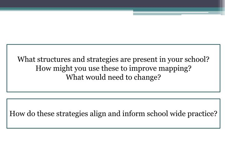 What structures and strategies are present in your school?