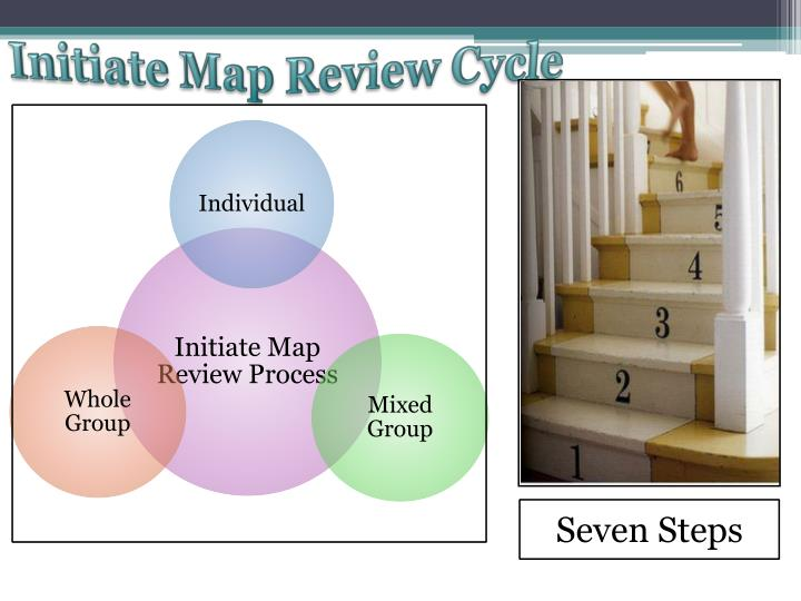 Initiate Map Review Cycle