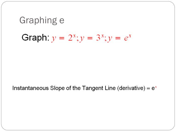 Graphing e