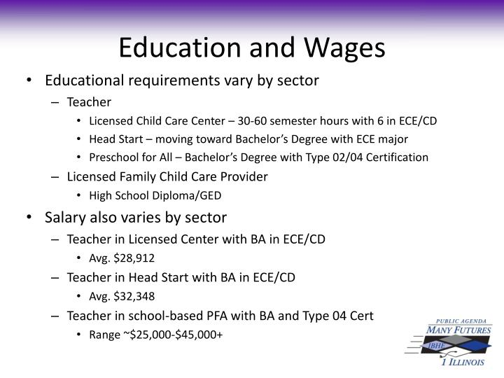 Education and Wages