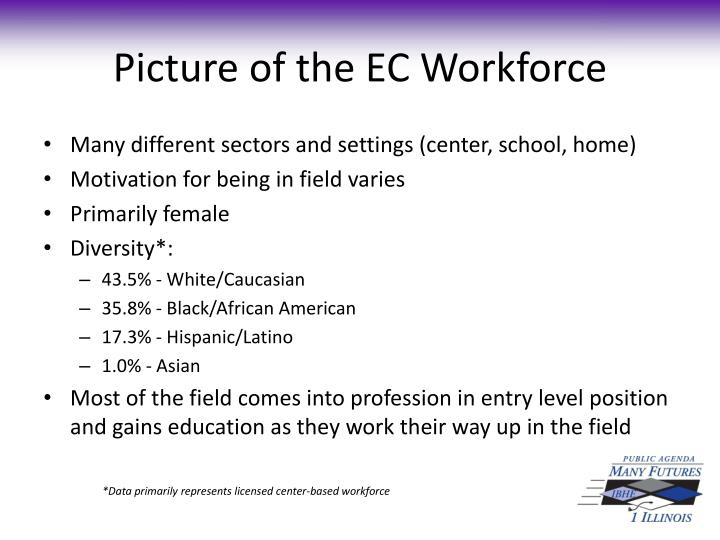 Picture of the EC Workforce
