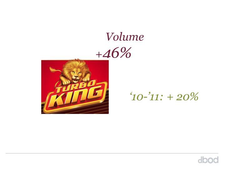 Volume +