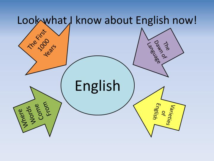 Look what I know about English now!