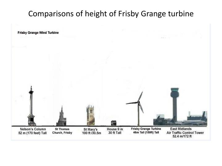 Comparisons of height of frisby grange turbine