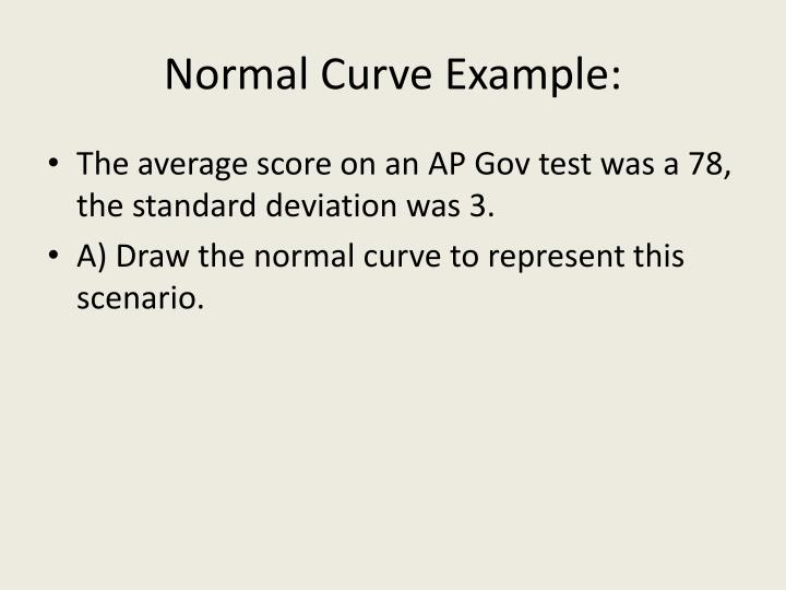 Normal Curve Example: