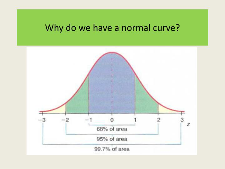 Why do we have a normal curve?