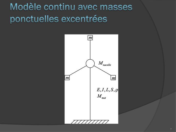 Modèle continu avec masses ponctuelles excentrées