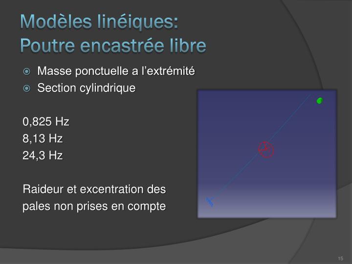 Modèles linéiques: