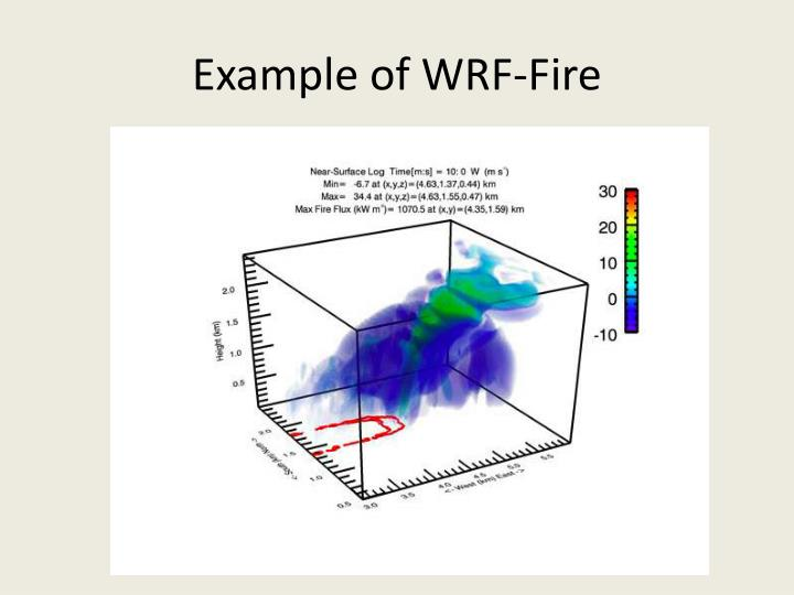 Example of WRF-Fire