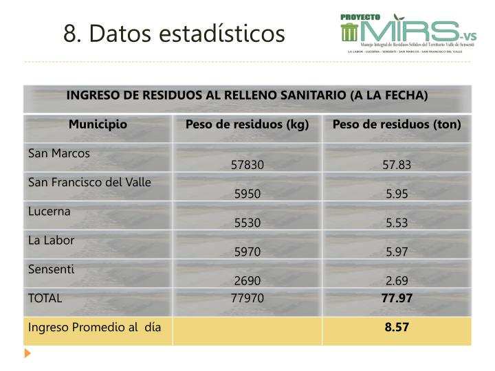 8. Datos estadísticos