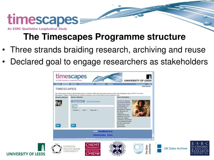 The Timescapes Programme structure
