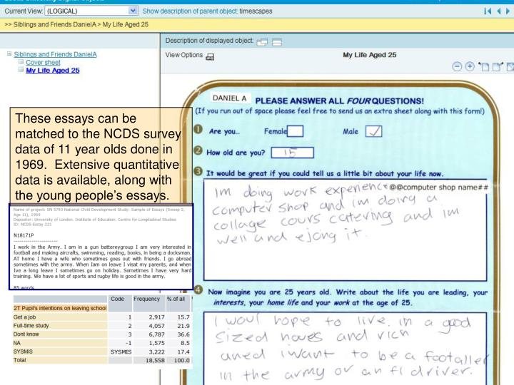 These essays can be matched to the NCDS survey data of 11 year olds done in 1969.  Extensive quantitative data is available, along with the young people's essays.