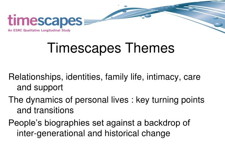 Timescapes Themes