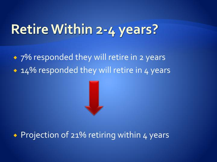 Retire Within 2-4 years?
