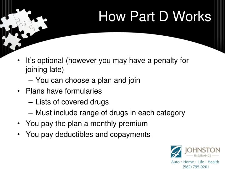 How Part D Works