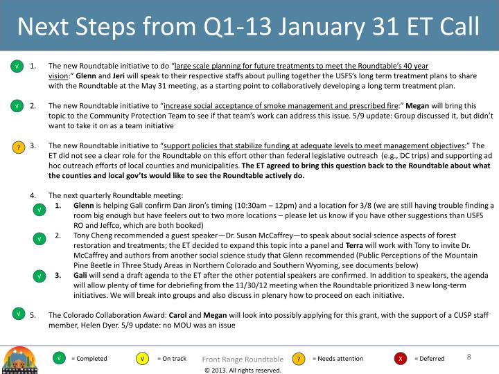 Next Steps from Q1-13 January 31 ET Call