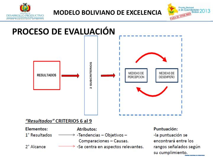 MODELO BOLIVIANO DE EXCELENCIA
