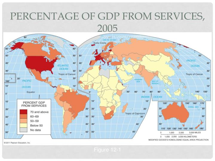 Percentage of GDP from Services, 2005