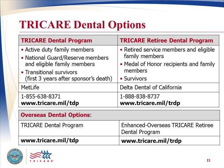 TRICARE Dental Options