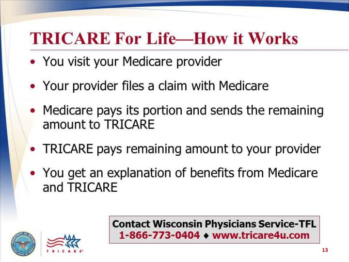 TRICARE For Life—How it