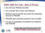 tricare for life how it works