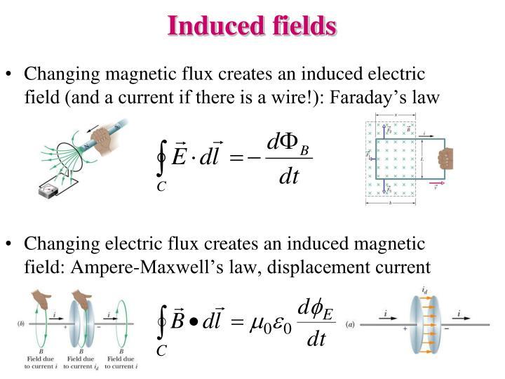 Induced fields