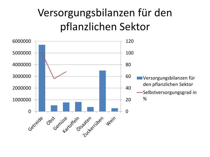Versorgungsbilanzen für den pflanzlichen Sektor