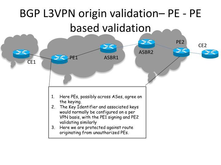 BGP L3VPN origin validation– PE - PE based validation