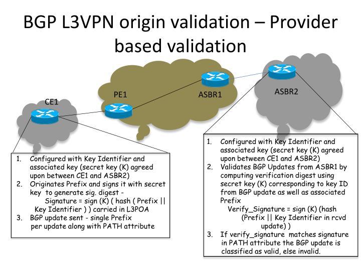 BGP L3VPN origin validation – Provider based validation