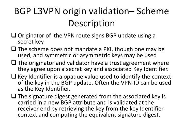 BGP L3VPN origin validation– Scheme