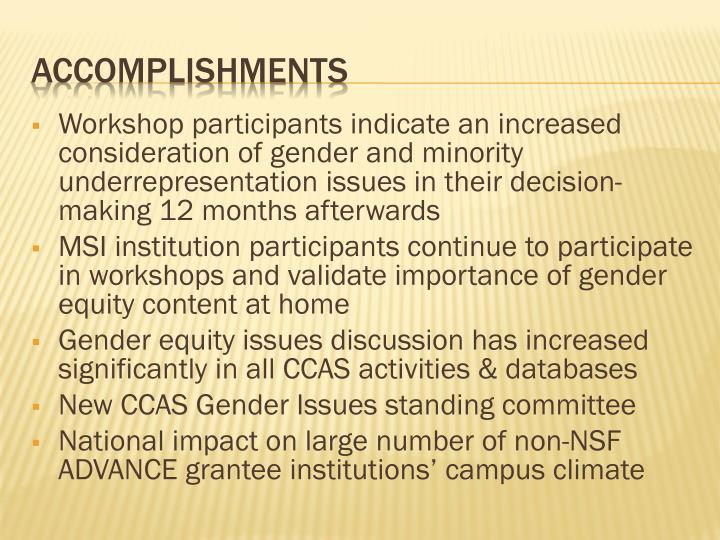 Workshop participants indicate an increased consideration of gender and minority underrepresentation issues in their decision-making 12 months afterwards