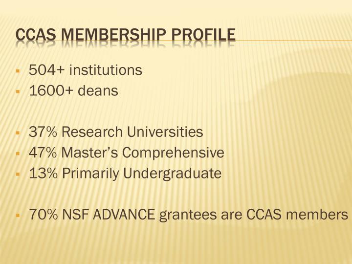 504+ institutions